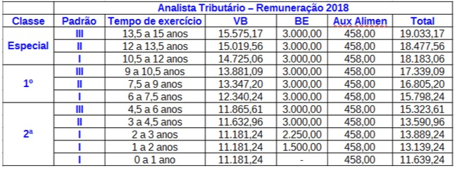 tabela04