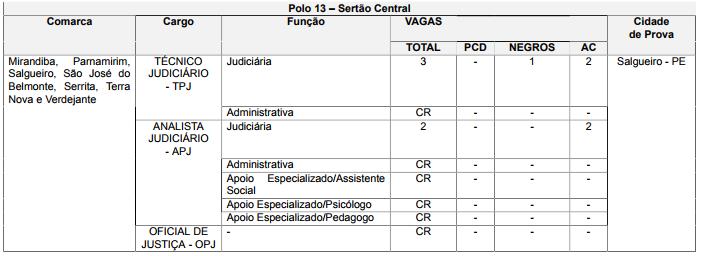 vagas-tjpe-8