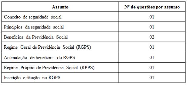 tabela01